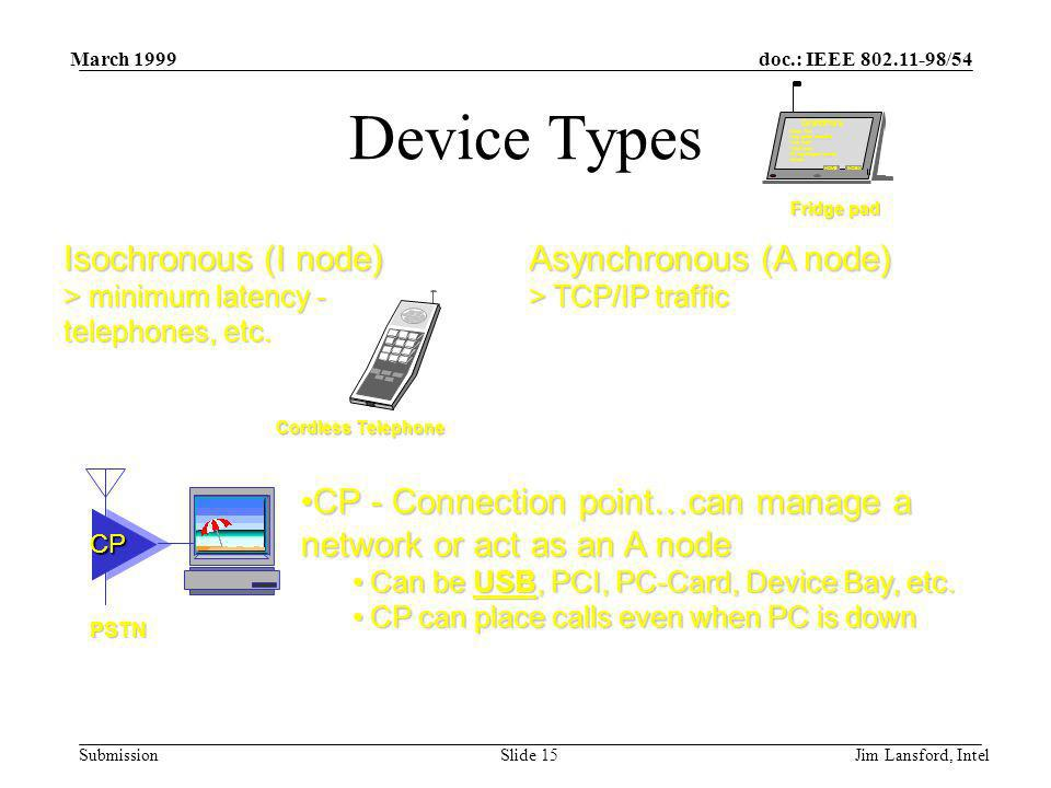 doc.: IEEE 802.11-98/54 Submission March 1999 Jim Lansford, IntelSlide 15 Device Types Cordless Telephone Isochronous (I node) > minimum latency - telephones, etc.
