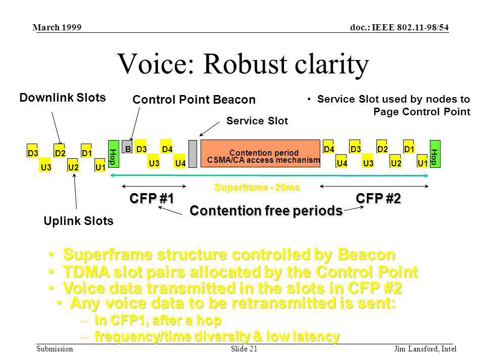 doc.: IEEE 802.11-98/54 Submission March 1999 Jim Lansford, IntelSlide 21 Voice: Robust clarity Service Slot used by nodes to Page Control Point Contr