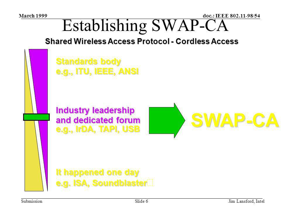 doc.: IEEE 802.11-98/54 Submission March 1999 Jim Lansford, IntelSlide 6 Establishing SWAP-CA It happened one day e.g. ISA, Soundblaster It happened o