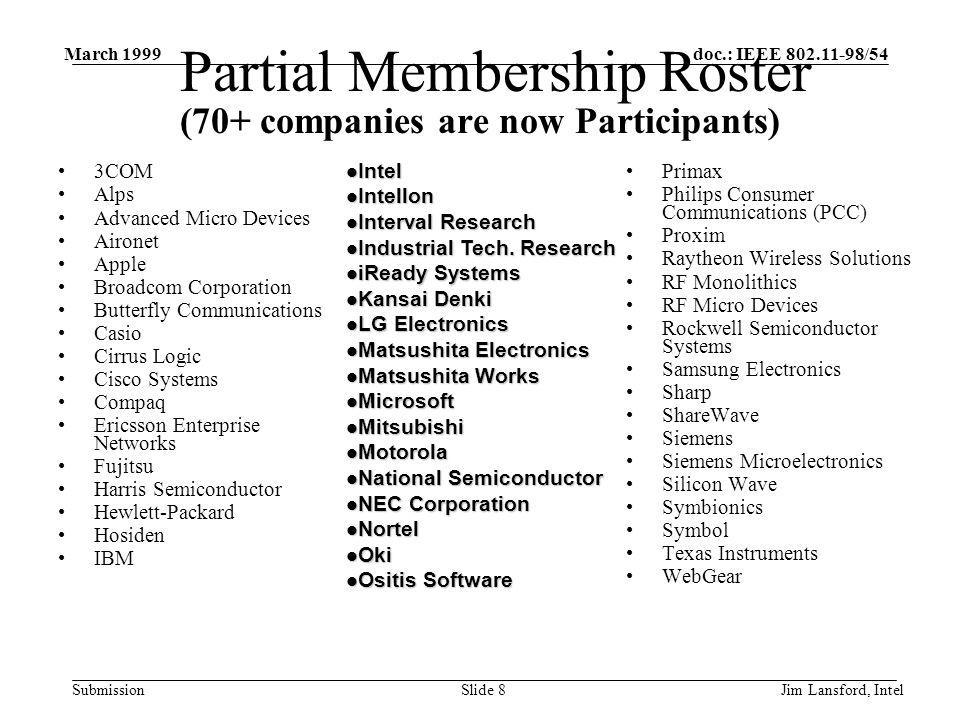 doc.: IEEE 802.11-98/54 Submission March 1999 Jim Lansford, IntelSlide 8 Partial Membership Roster (70+ companies are now Participants) 3COM Alps Advanced Micro Devices Aironet Apple Broadcom Corporation Butterfly Communications Casio Cirrus Logic Cisco Systems Compaq Ericsson Enterprise Networks Fujitsu Harris Semiconductor Hewlett-Packard Hosiden IBM Primax Philips Consumer Communications (PCC) Proxim Raytheon Wireless Solutions RF Monolithics RF Micro Devices Rockwell Semiconductor Systems Samsung Electronics Sharp ShareWave Siemens Siemens Microelectronics Silicon Wave Symbionics Symbol Texas Instruments WebGear Intel Intel Intellon Intellon Interval Research Interval Research Industrial Tech.