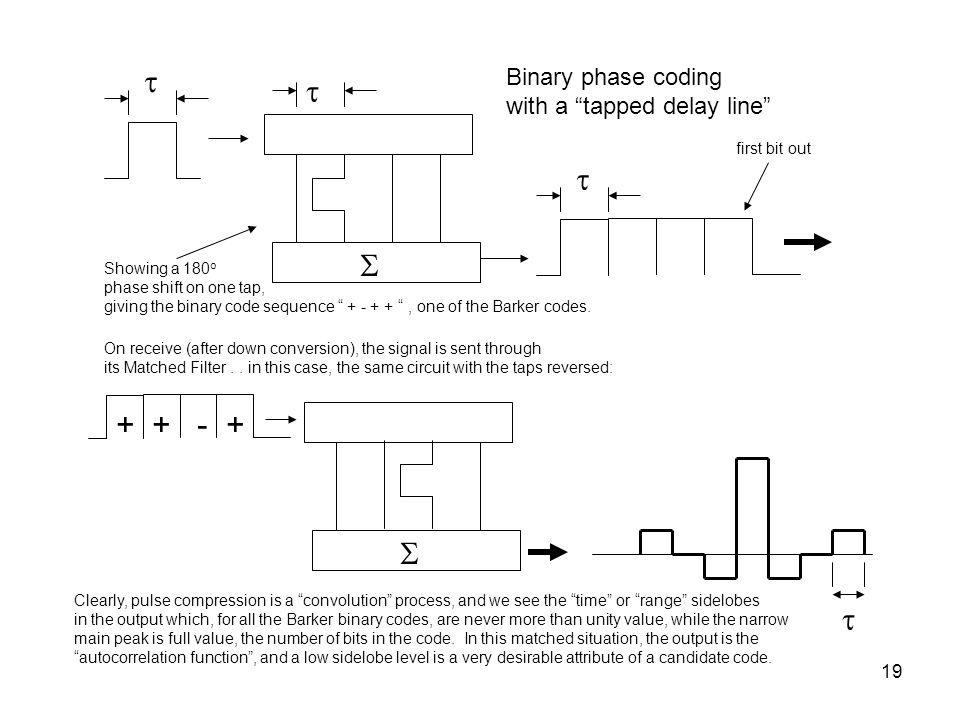 19 first bit out Binary phase coding with a tapped delay line Showing a 180 o phase shift on one tap, giving the binary code sequence + - + +, one of