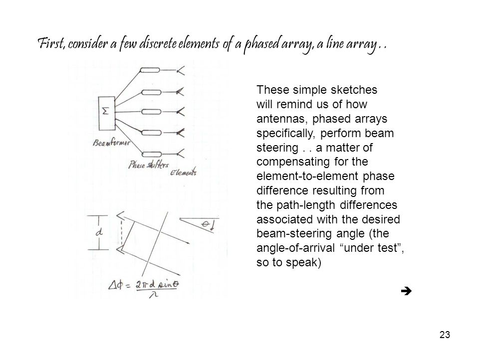 23 First, consider a few discrete elements of a phased array, a line array.. These simple sketches will remind us of how antennas, phased arrays speci