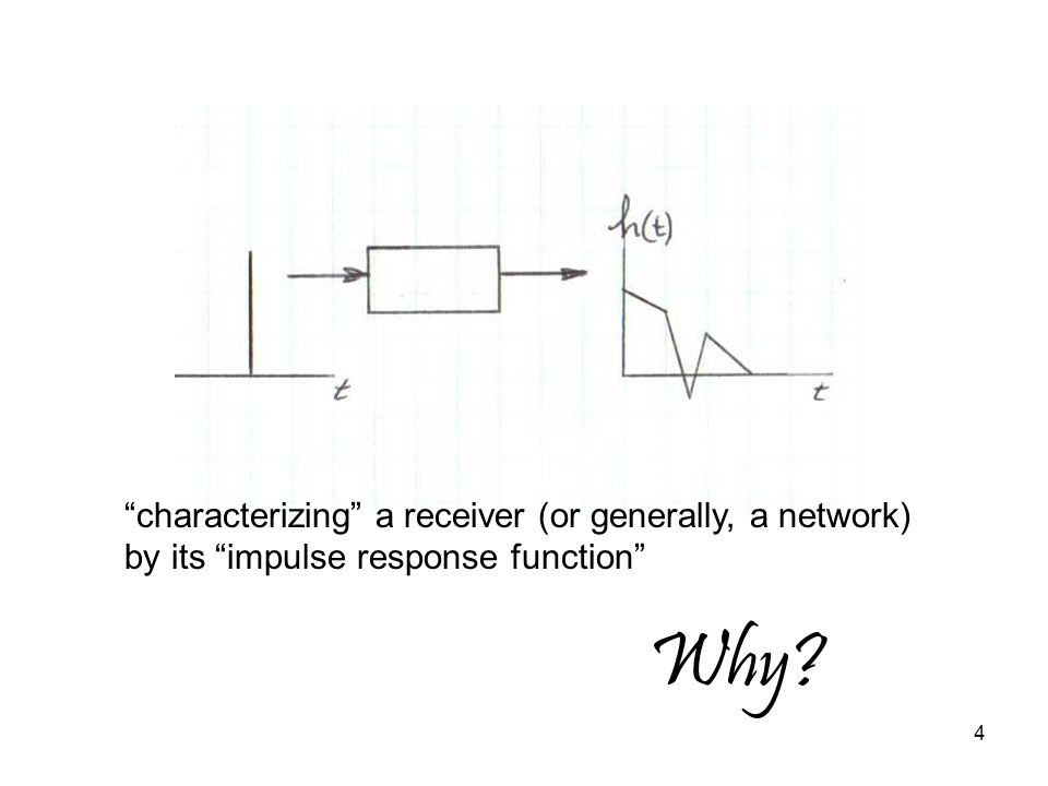 4 characterizing a receiver (or generally, a network) by its impulse response function Why?