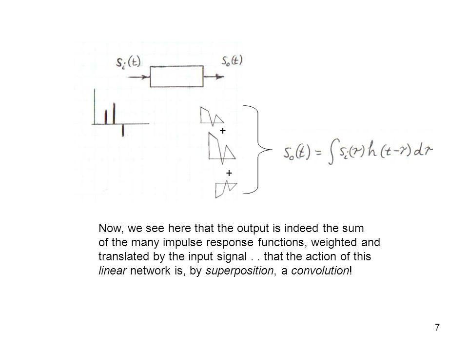 7 + Now, we see here that the output is indeed the sum of the many impulse response functions, weighted and translated by the input signal.. that the