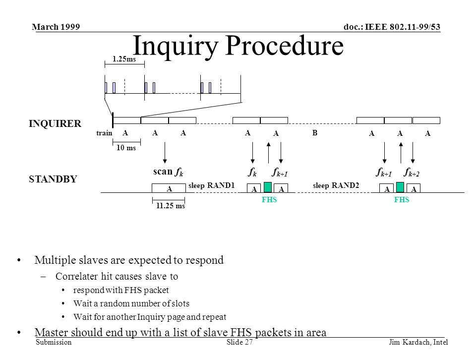 doc.: IEEE 802.11-99/53 Submission March 1999 Jim Kardach, IntelSlide 26 Inquiry Procedure Inquiry has unique device address (all BT radio use) –Unique set of Inquiry hop frequencies Any device can inquire by paging the Inquiry address Correlater hit causes slave to respond with FHS packet –Device ID –Clock 625 s f k+1 fkfk FHS f k+1 fkfk f k+4 INQUIRER STANDBY