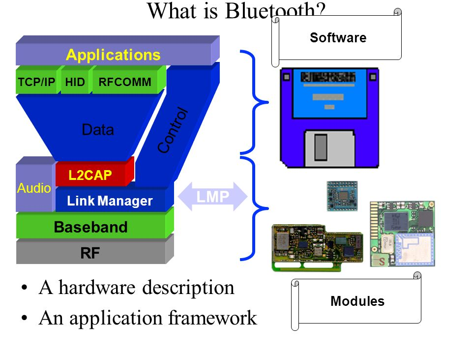 Summary Bluetooth is a radio system (not a radio) –Hardware –Software framework –Interoperability requirements Bluetooth Radio System is optimized for mobility –Primarily cable replacement NOT a WLAN technology –Targeted for Global use by mobile users