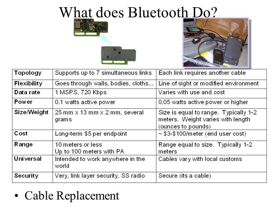 What does Bluetooth Do? Cable Replacement