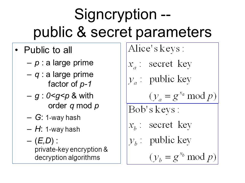 Signcryption -- public & secret parameters Public to all –p : a large prime –q : a large prime factor of p-1 –g : 0<g<p & with order q mod p –G: 1-way hash –H: 1-way hash –(E,D) : private-key encryption & decryption algorithms