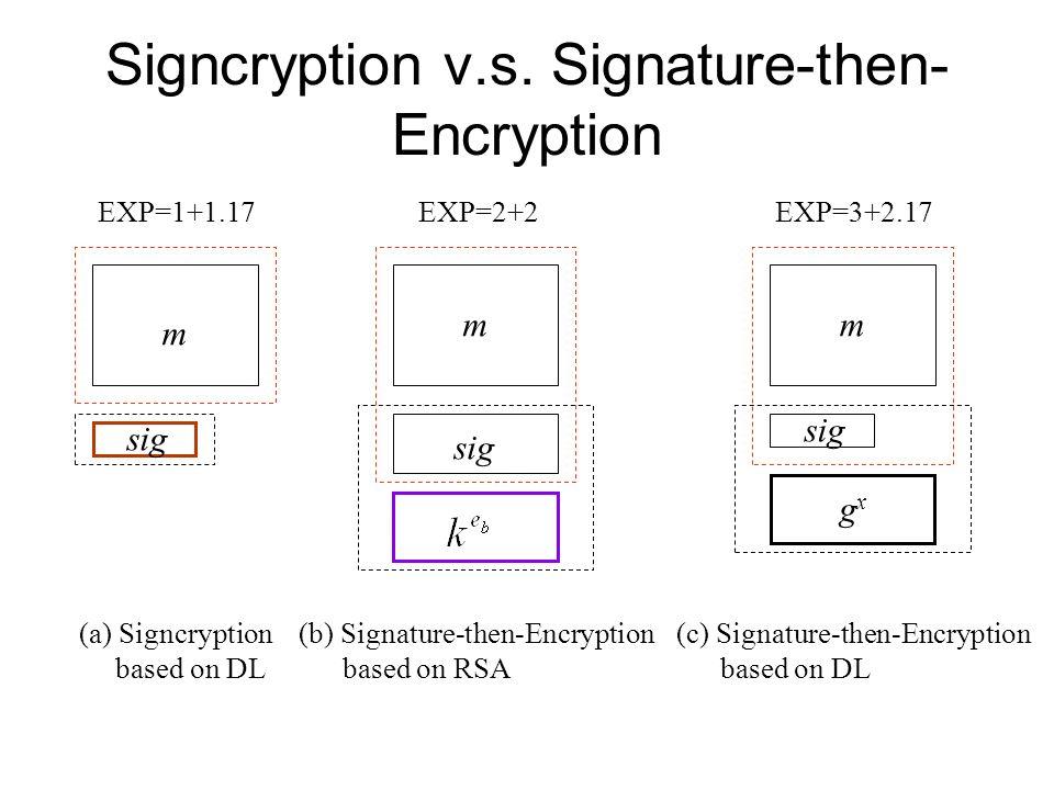 Signcryption v.s.