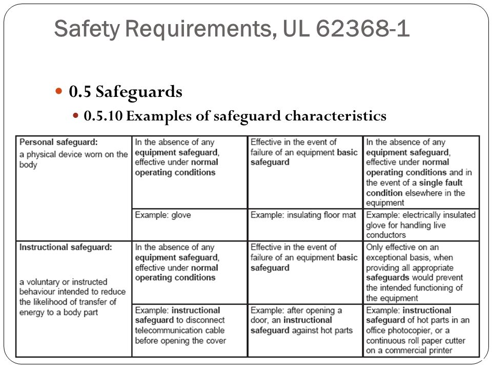 Safety Requirements, UL 62368-1 0.5 Safeguards 0.5.10 Examples of safeguard characteristics