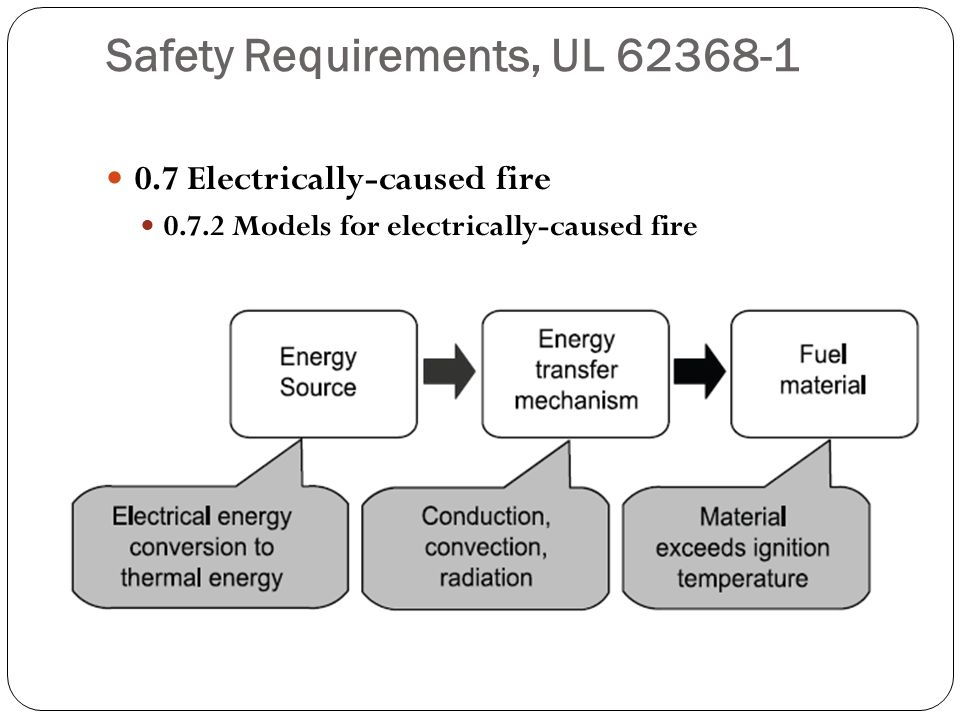 Safety Requirements, UL 62368-1 0.7 Electrically-caused fire 0.7.2 Models for electrically-caused fire