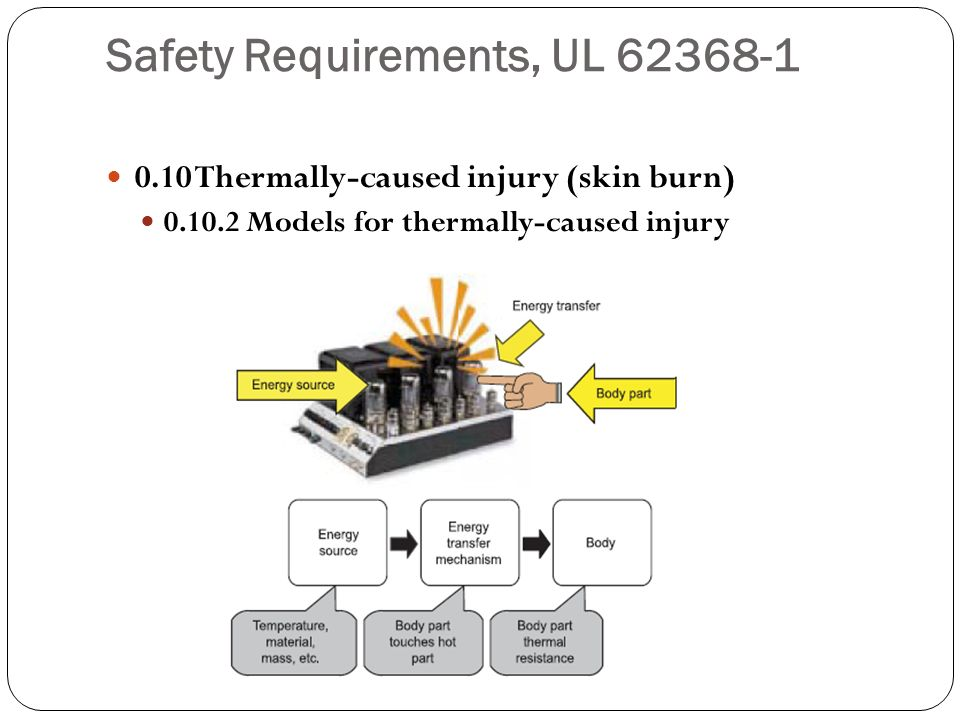 Safety Requirements, UL 62368-1 0.10 Thermally-caused injury (skin burn) 0.10.2 Models for thermally-caused injury