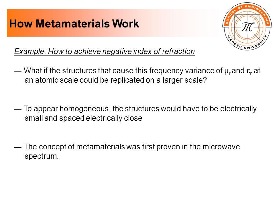 Optical Metamaterials Rare example of 3D optical metamaterial.