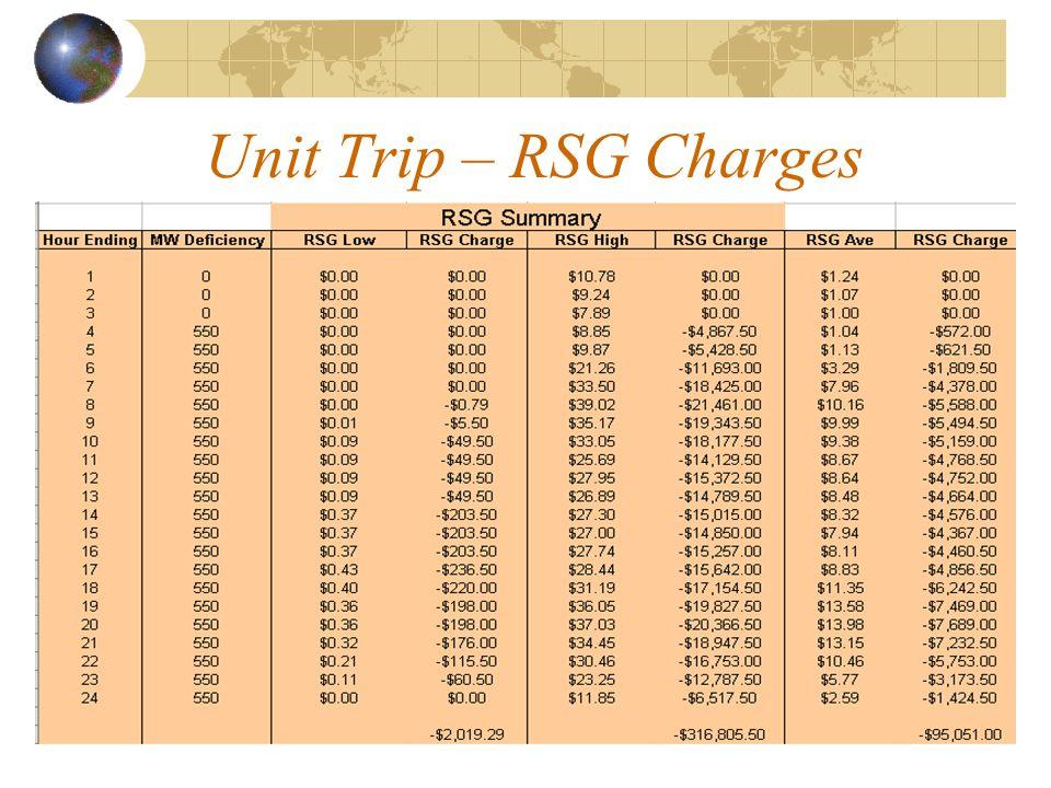Unit Trip – RSG Charges