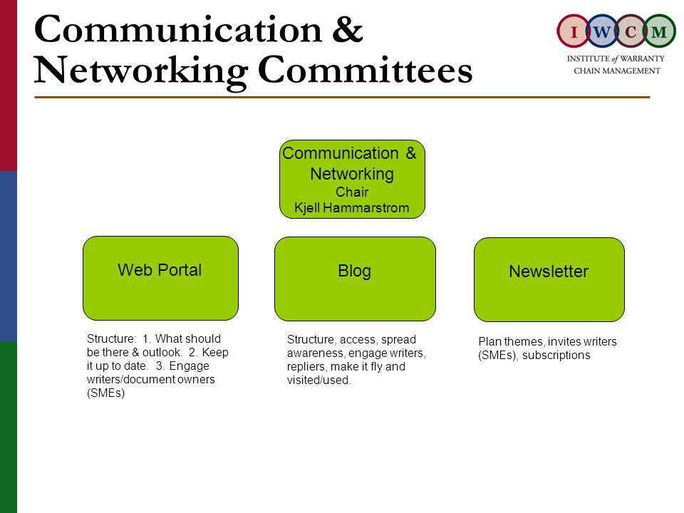 Communication & Networking Committees Communication & Networking Chair Kjell Hammarstrom Blog Web Portal Structure, access, spread awareness, engage writers, repliers, make it fly and visited/used.