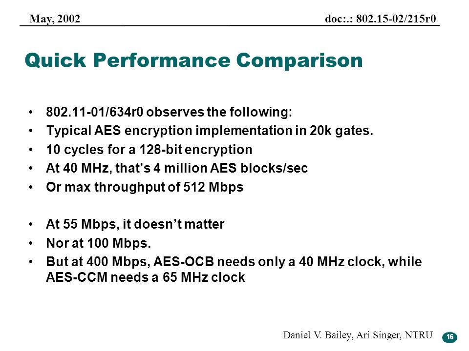 16 May, 2002 doc:.: 802.15-02/215r0 Daniel V. Bailey, Ari Singer, NTRU 16 Quick Performance Comparison 802.11-01/634r0 observes the following: Typical