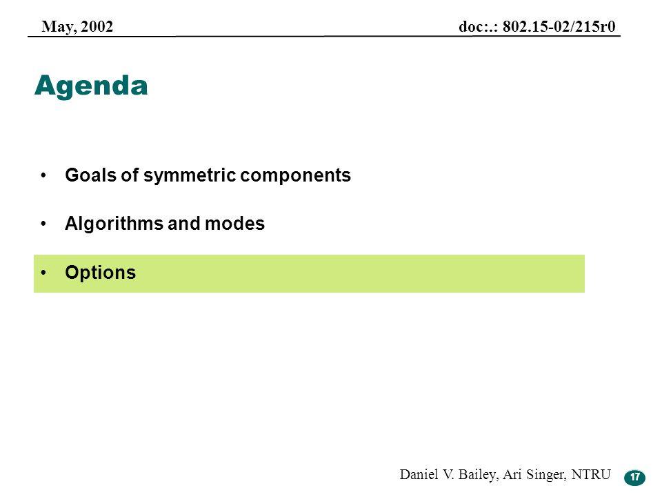 17 May, 2002 doc:.: 802.15-02/215r0 Daniel V. Bailey, Ari Singer, NTRU 17 Agenda Goals of symmetric components Algorithms and modes Options