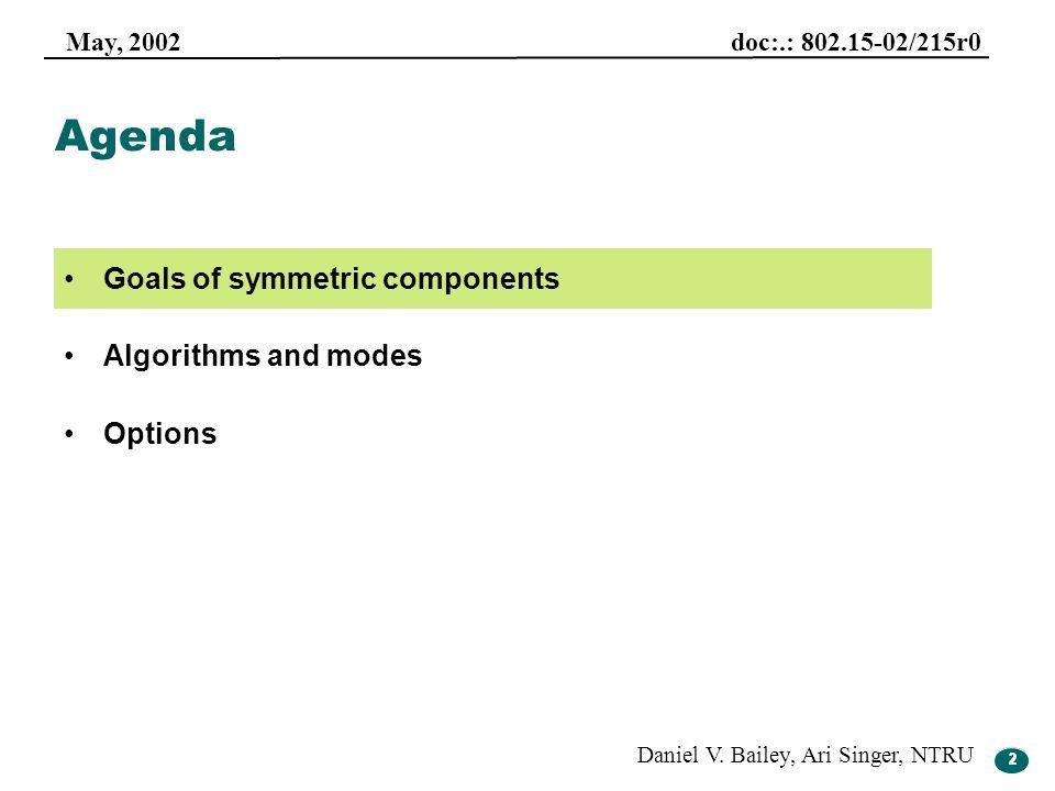 2 May, 2002 doc:.: 802.15-02/215r0 Daniel V. Bailey, Ari Singer, NTRU 2 Agenda Goals of symmetric components Algorithms and modes Options