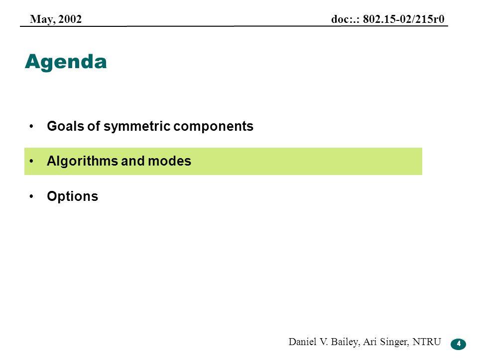 4 May, 2002 doc:.: 802.15-02/215r0 Daniel V. Bailey, Ari Singer, NTRU 4 Agenda Goals of symmetric components Algorithms and modes Options