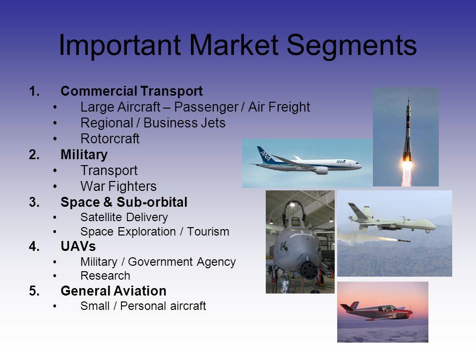 Typical Avionics Cost For B787 – Avionics cost upwards of $20 million