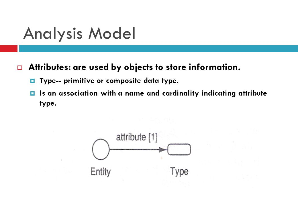 Attributes: are used by objects to store information.