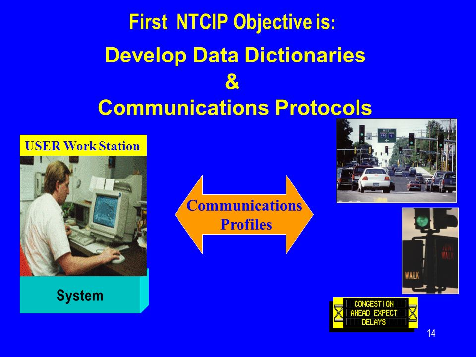 14 First NTCIP Objective is : Develop Data Dictionaries & Communications Protocols System USER Work Station Communications Profiles