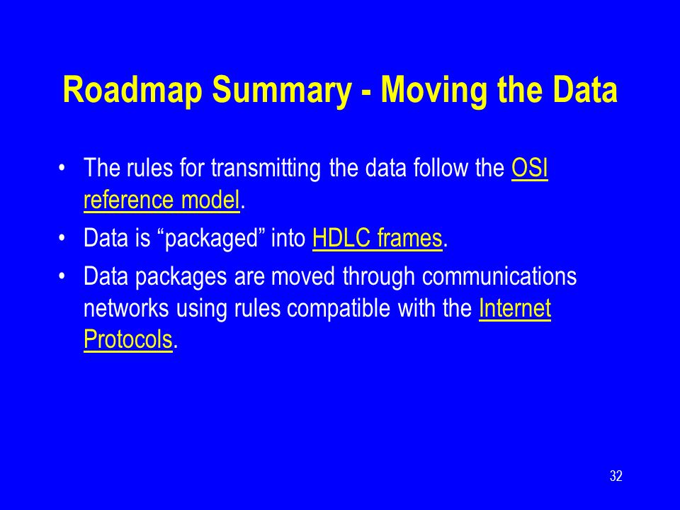 32 Roadmap Summary - Moving the Data The rules for transmitting the data follow the OSI reference model. Data is packaged into HDLC frames. Data packa