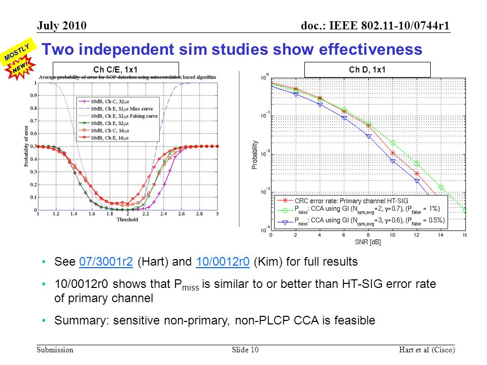 doc.: IEEE 802.11-10/0744r1 Submission July 2010 Hart et al (Cisco)Slide 10 Two independent sim studies show effectiveness See 07/3001r2 (Hart) and 10