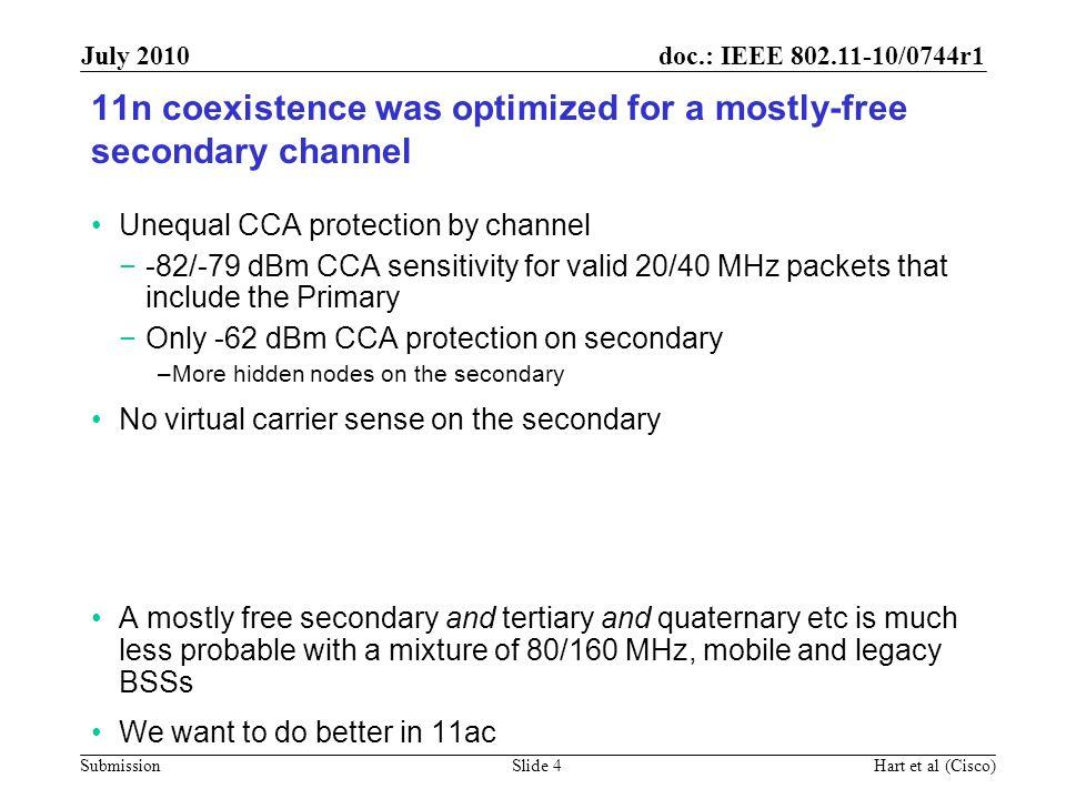 doc.: IEEE 802.11-10/0744r1 Submission July 2010 Hart et al (Cisco)Slide 15 Questions? ?
