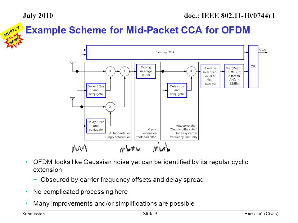 doc.: IEEE 802.11-10/0744r1 Submission July 2010 Hart et al (Cisco)Slide 9 Example Scheme for Mid-Packet CCA for OFDM OFDM looks like Gaussian noise y