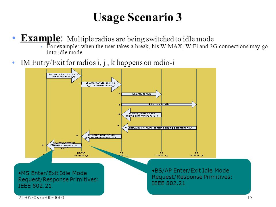 21-07-0xxx-00-000015 Usage Scenario 3 Example: Multiple radios are being switched to idle mode For example: when the user takes a break, his WiMAX, WiFi and 3G connections may go into idle mode IM Entry/Exit for radios i, j, k happens on radio-i MS Enter/Exit Idle Mode Request/Response Primitives: IEEE 802.21 BS/AP Enter/Exit Idle Mode Request/Response Primitives: IEEE 802.21