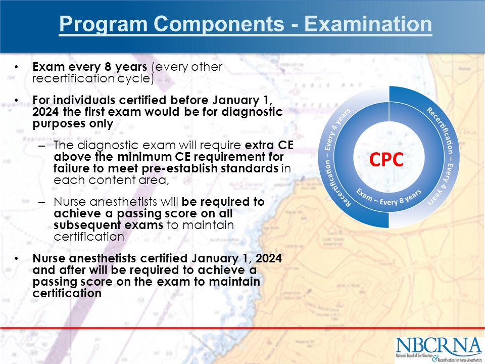 Program Components - Examination Exam every 8 years (every other recertification cycle) For individuals certified before January 1, 2024 the first exam would be for diagnostic purposes only – The diagnostic exam will require extra CE above the minimum CE requirement for failure to meet pre-establish standards in each content area, – Nurse anesthetists will be required to achieve a passing score on all subsequent exams to maintain certification Nurse anesthetists certified January 1, 2024 and after will be required to achieve a passing score on the exam to maintain certification 28 CPC
