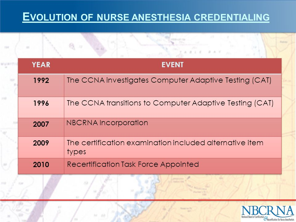 The rapidly changing character and increasing complexity of nurse anesthesia practice demands continuous updating of the practitioners knowledge, understanding and skills.