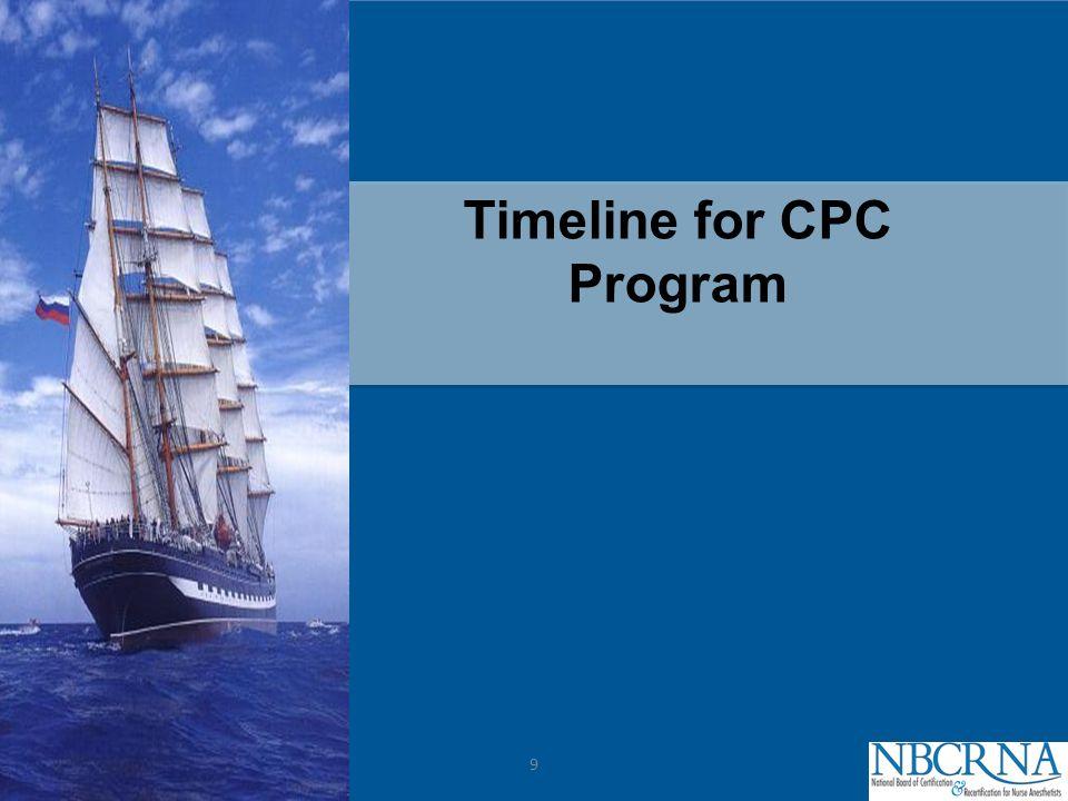 CPC Timeline for CPC Program 9