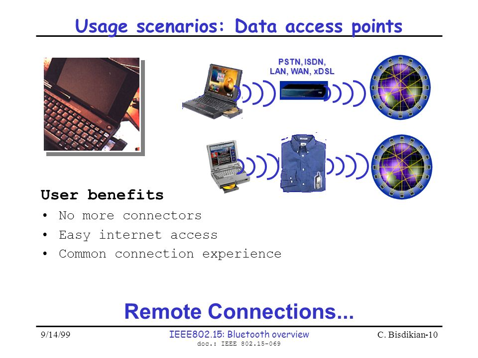 9/14/99 IEEE802.15: Bluetooth overview doc.: IEEE 802.15-069 C. Bisdikian-10 PSTN, ISDN, LAN, WAN, xDSL Remote Connections... Usage scenarios: Data ac