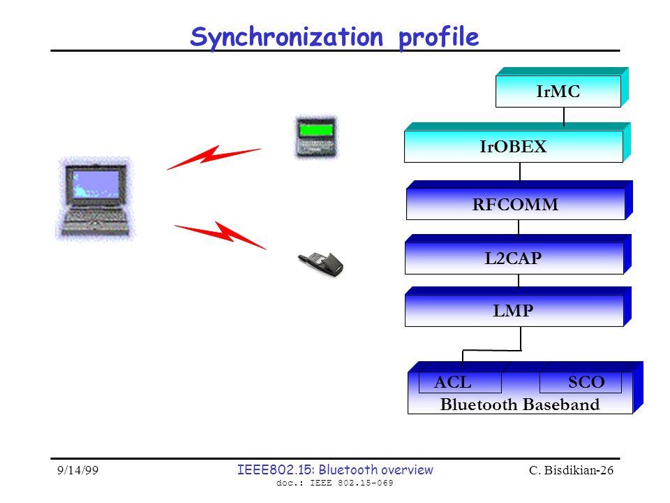 9/14/99 IEEE802.15: Bluetooth overview doc.: IEEE 802.15-069 C. Bisdikian-26 RFCOMM ACLSCO Bluetooth Baseband LMP L2CAP IrOBEX IrMC Synchronization pr