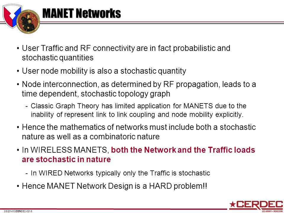 CERDEC-021.72/8/201410/21/04 Network Analysis vs.