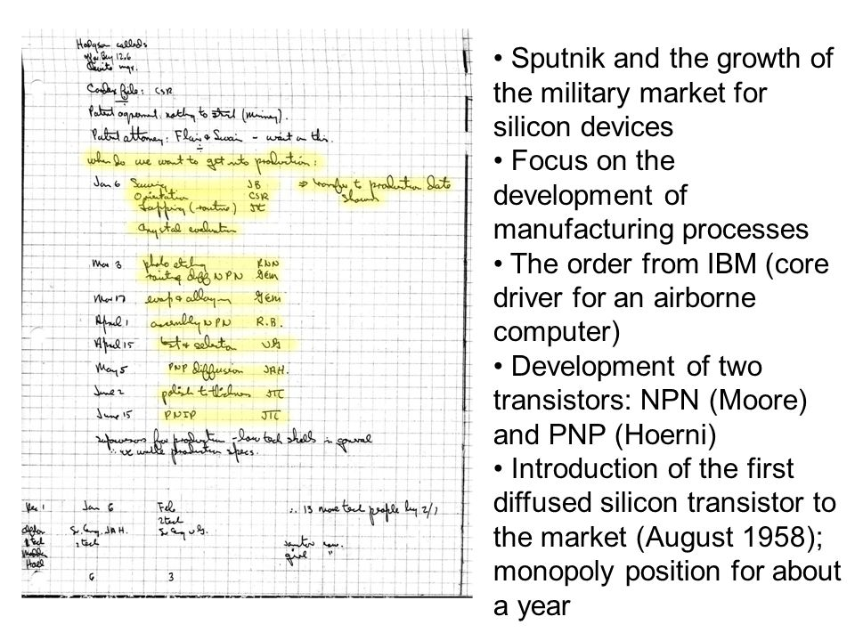 Sputnik and the growth of the military market for silicon devices Focus on the development of manufacturing processes The order from IBM (core driver