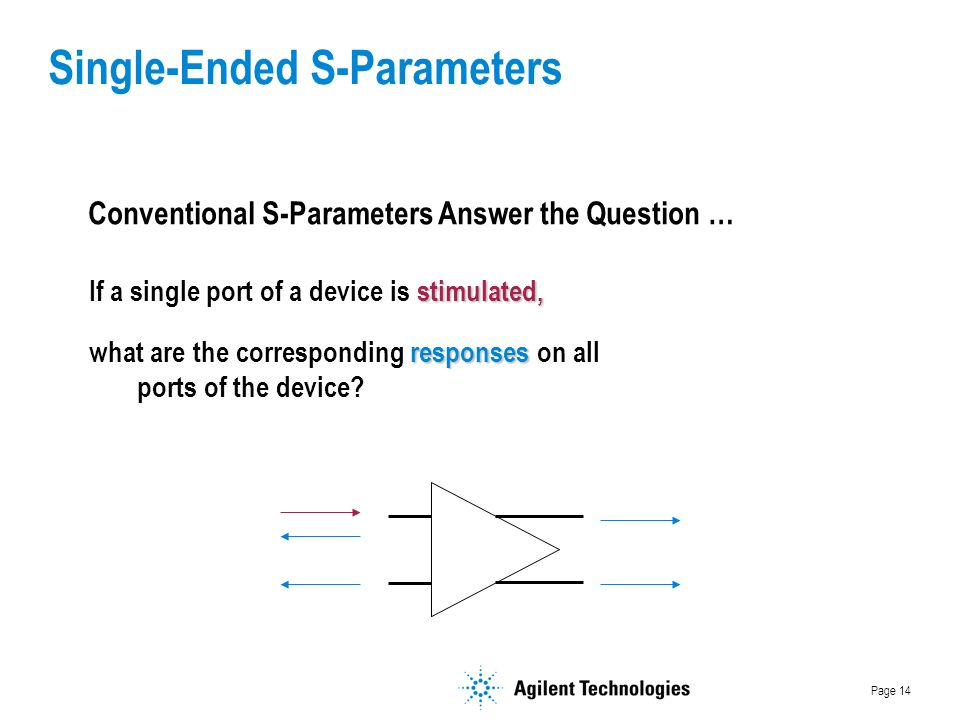 Page 14 Single-Ended S-Parameters Conventional S-Parameters Answer the Question … responses what are the corresponding responses on all ports of the device.