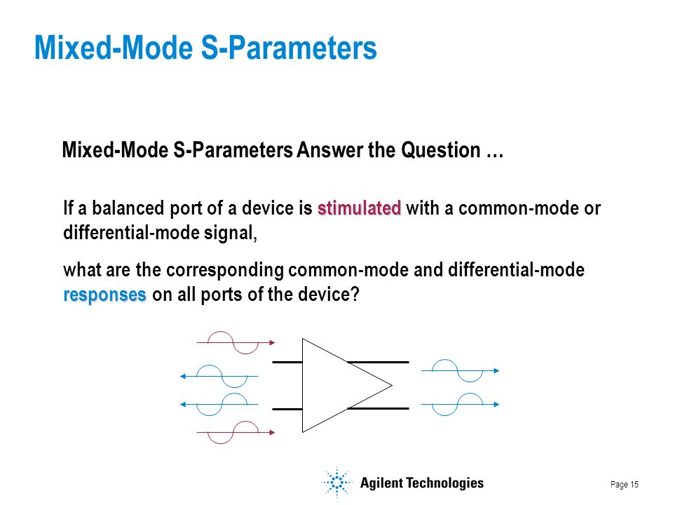 Page 15 Mixed-Mode S-Parameters Mixed-Mode S-Parameters Answer the Question … stimulated If a balanced port of a device is stimulated with a common-mode or differential-mode signal, responses what are the corresponding common-mode and differential-mode responses on all ports of the device