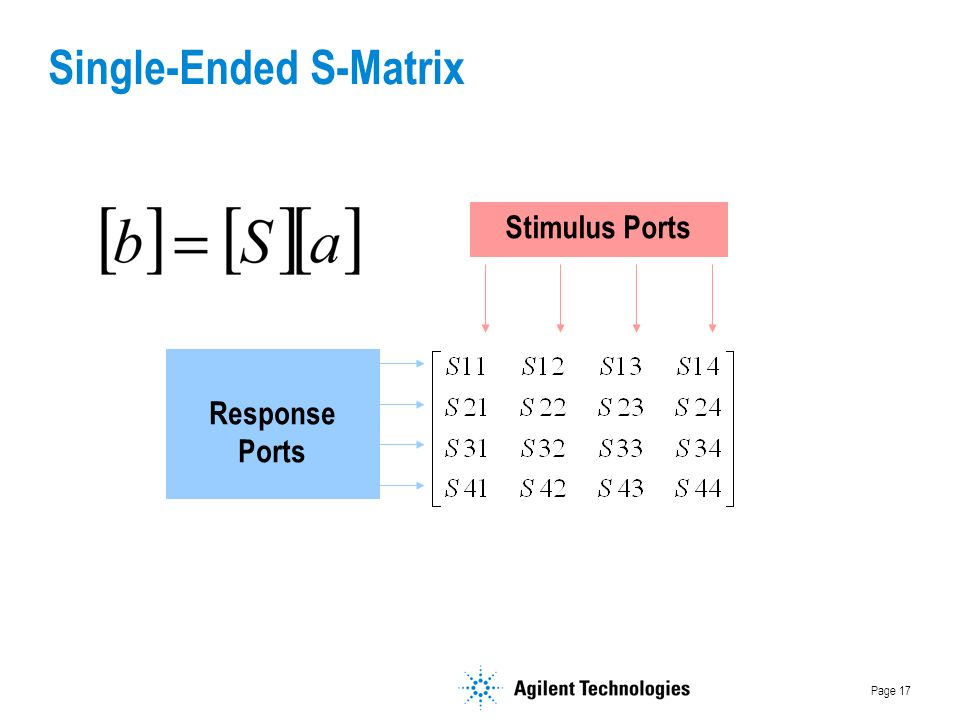 Page 17 Single-Ended S-Matrix Stimulus Ports Response Ports