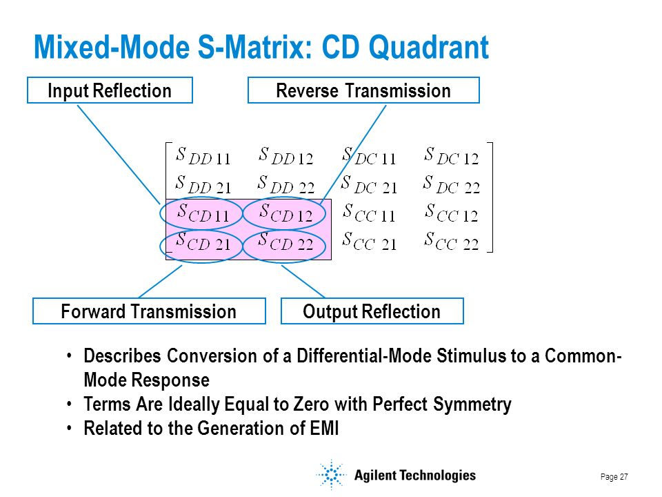 Page 27 Mixed-Mode S-Matrix: CD Quadrant Input Reflection Output ReflectionForward Transmission Reverse Transmission Describes Conversion of a Differe
