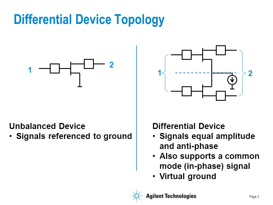 Page 3 Differential Device Topology 1 2 Unbalanced Device Signals referenced to ground Differential Device Signals equal amplitude and anti-phase Also supports a common mode (in-phase) signal Virtual ground 1 2