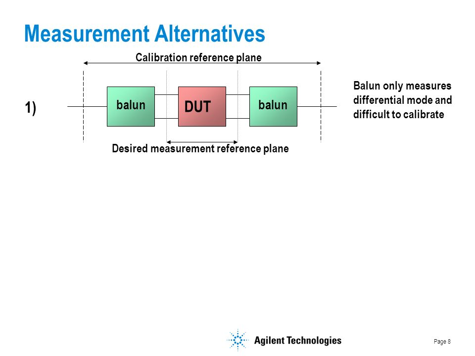 Page 8 Measurement Alternatives 1) DUT Desired measurement reference plane Calibration reference plane balun Balun only measures differential mode and difficult to calibrate