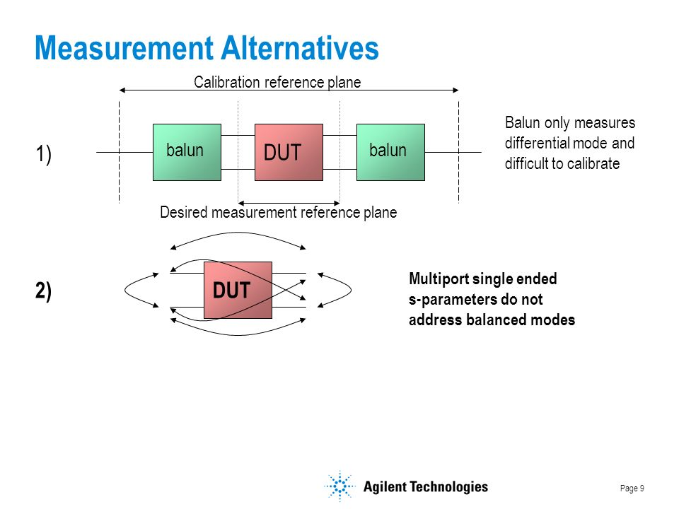 Page 9 Measurement Alternatives 1) DUT Desired measurement reference plane Calibration reference plane balun Balun only measures differential mode and difficult to calibrate 2)DUT Multiport single ended s-parameters do not address balanced modes