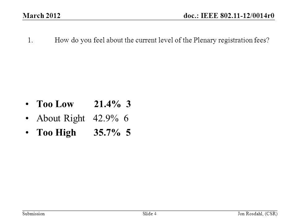 doc.: IEEE 802.11-12/0014r0 Submission March 2012 Jon Rosdahl, (CSR)Slide 25 Poll Questions: EC Workshop