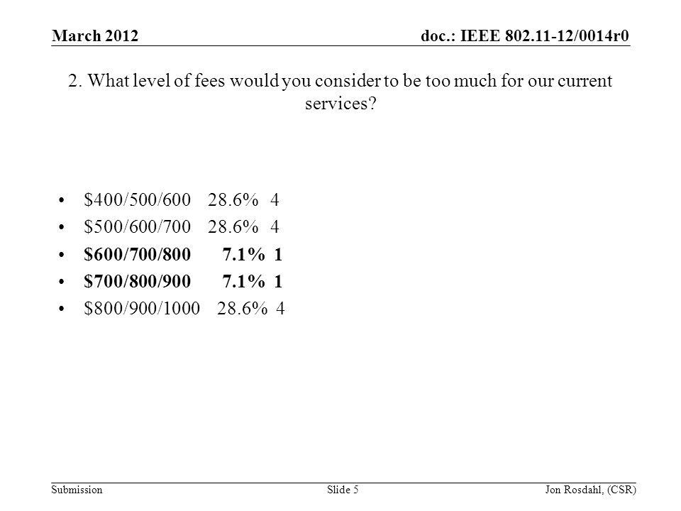 doc.: IEEE 802.11-12/0014r0 Submission March 2012 Jon Rosdahl, (CSR)Slide 6 3.