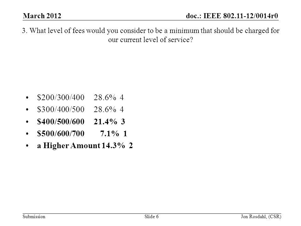 doc.: IEEE 802.11-12/0014r0 Submission March 2012 Jon Rosdahl, (CSR)Slide 7 4.