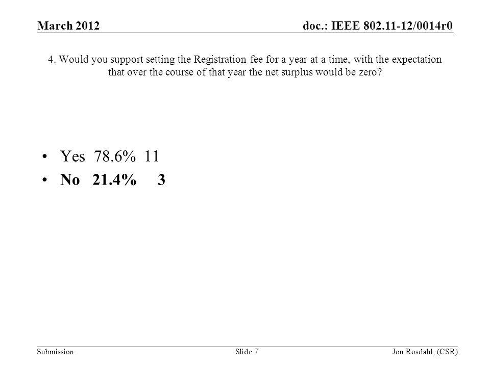 doc.: IEEE 802.11-12/0014r0 Submission March 2012 Jon Rosdahl, (CSR)Slide 8 5.