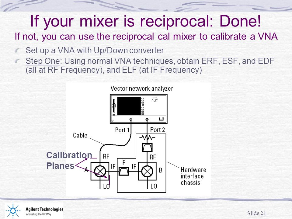 Slide 21 If your mixer is reciprocal: Done.